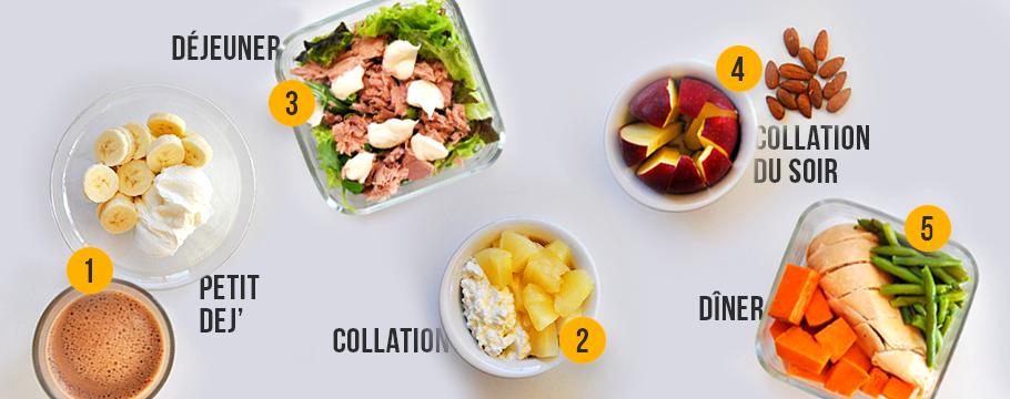 Nutrition spécifique de l'entrainement : quoi manger, quand et pourquoi